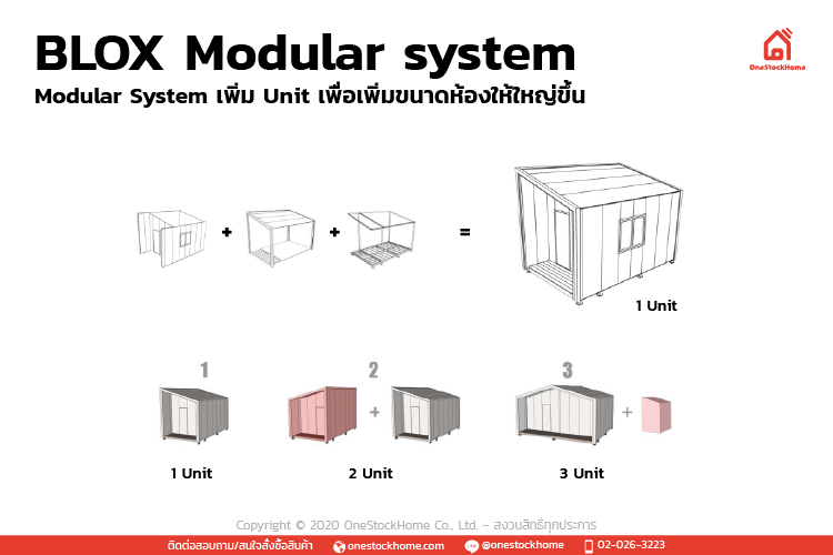 blox modular system