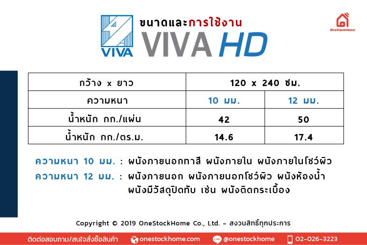 ขนาดและการใช้งาน ของวีว่า เอชดี (VIVA HD)  ความหนา 10 มม.  สำหรับผนังภายนอกทาสี ผนังภายใน ผนังภายในโชว์ผิว ความหนา 12 มม.  สำหรับผนังภายนอก ผนังภายนอกโชว์ผิว ผนังห้องน้ำ  ผนังมีวัสดุปิดทับ เช่น ผนังติดกระเบื้อง