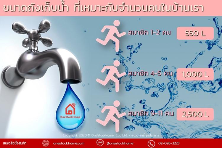 ดอส ถังน้ำ, ถังน้ำดอส, ถังน้ำ ดอส, ดอส, ถังน้ำ dos, dos ถังน้ำ