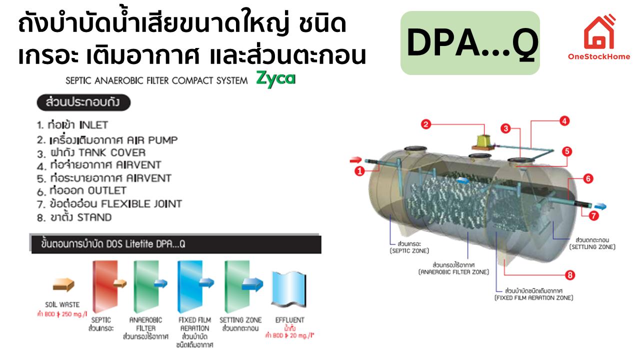 ถังบำบัดน้ำเสียขนาดใหญ่,ถังบำบัดน้ำเสียขนาดใหญ่DOS,ถังบำบัดน้ำเสียDOS