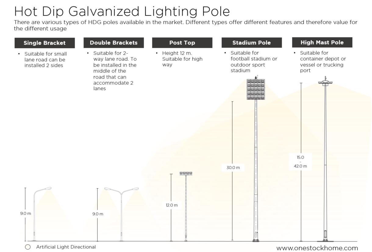 pole,lighting,pole,best,price,hdg,poles,