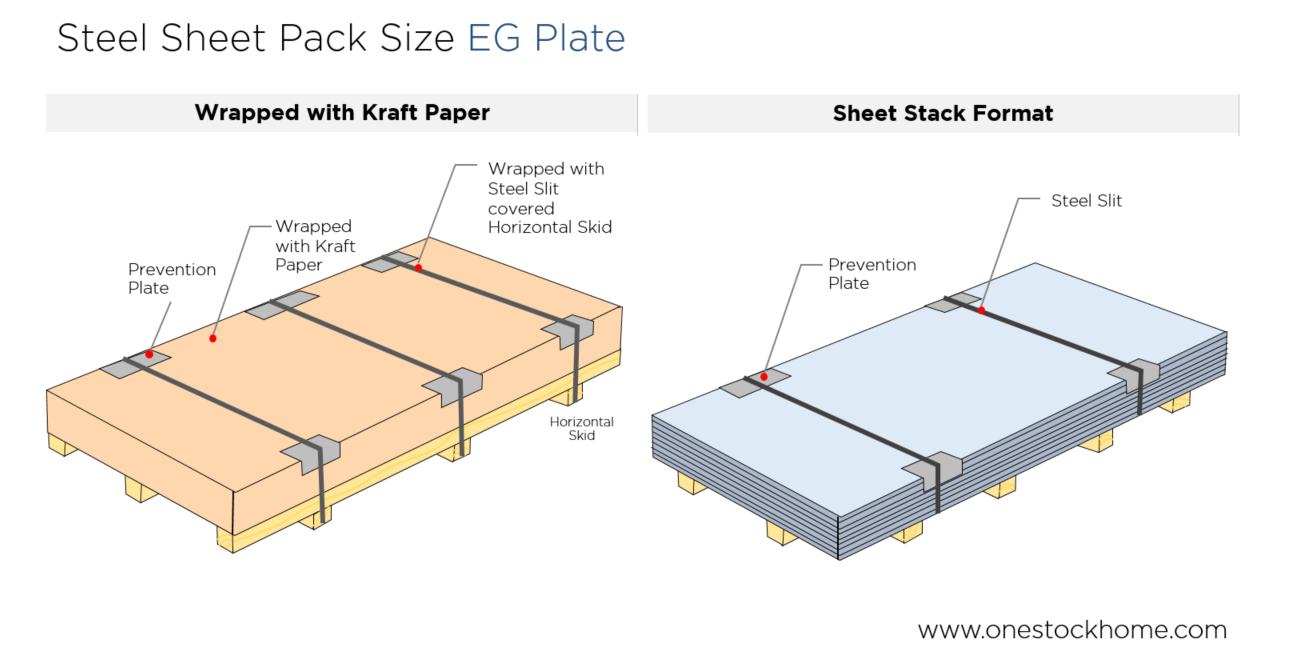 sheet,eg,electro galvanized,blue zinc sheet,best,price,steel plate