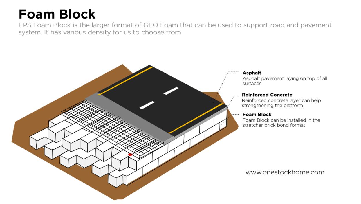 foam,block,for construction,best,price