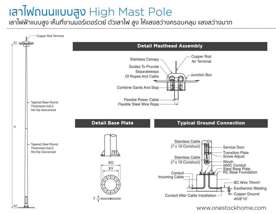 เสาไฟแบบสูง,ราคาถูก,เสาไฟแบบสูง,high mast,high mast pole,ราคาถูก