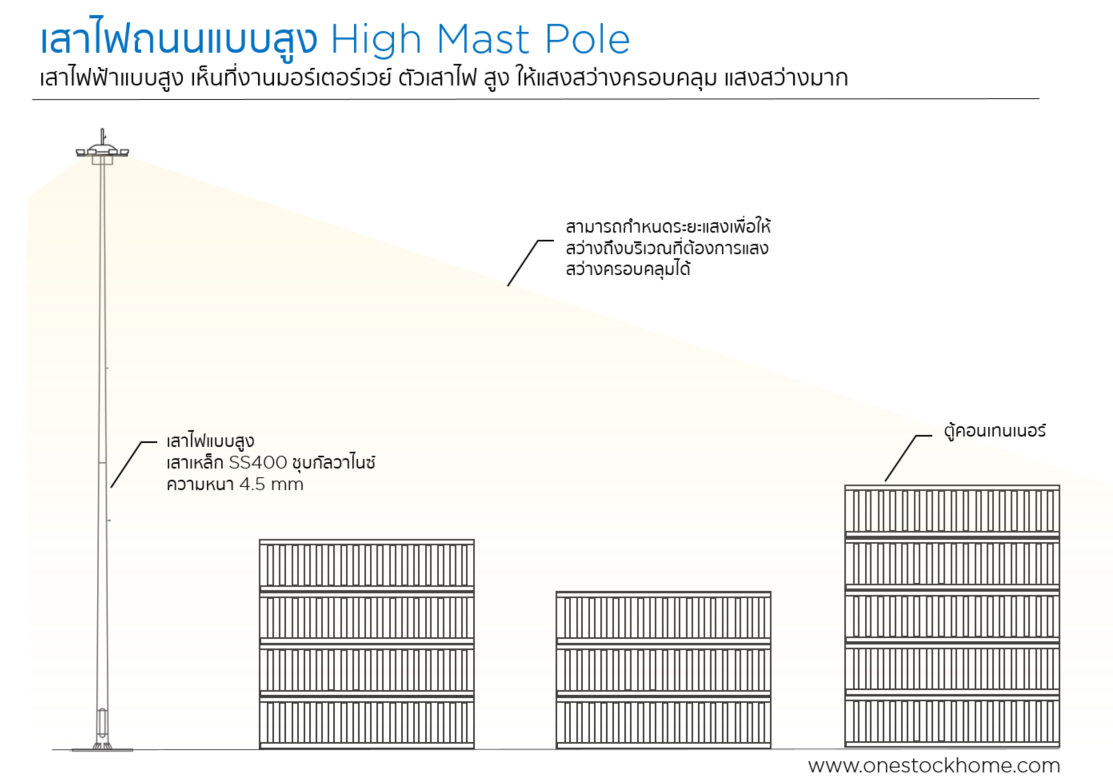 high,mast,pole,เสาไฟฟ้าแบบสูง,เสาไฟฟ้ามอร์เตอร์เวย์,เสาไฟ