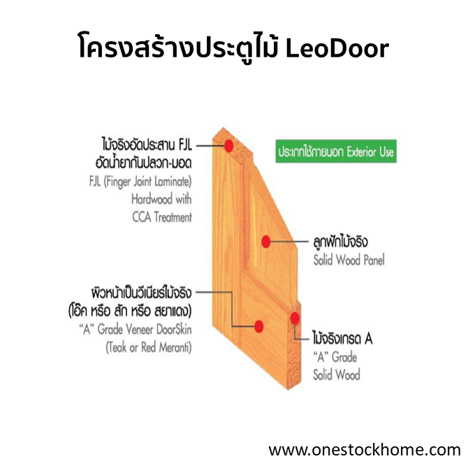 ประตูไม้จริง: ประตูไม้สัก สำหรับภายนอก Leowood ประตูไม้สัก ไม้จริงเกรด A เหมาะสำหรับการใช้งานภายนอก มีความแข็งแรง คงทนต่อทุกสภาพอากาศ โครงสร้างประตูทำจากไม้จริงอัดประสานปิดผิววีเนียร์ อัตราการบิดโก่งต่ำกว่าประตูไม้ทั่วไป มีความสวยงาม คลาสสิค ลูกฟักลายสวย