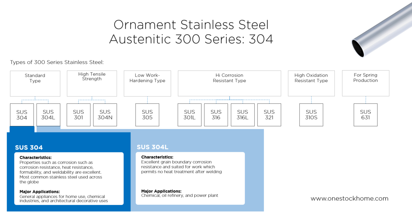 stainless,304,stainless 304,best,price,