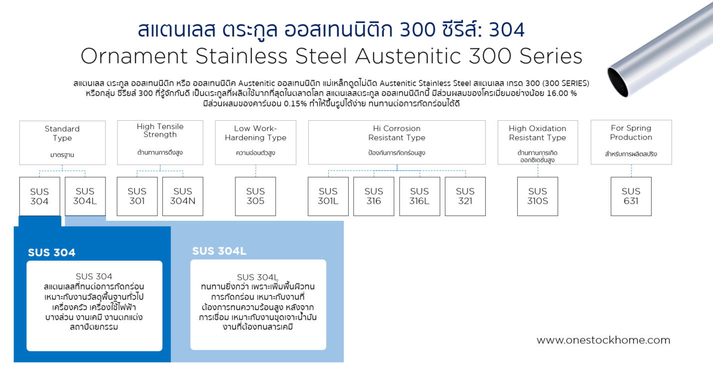 สแตนเลส,304,งานสแตนเลส304,สแตนเลส,ท่อสแตนเลส,304