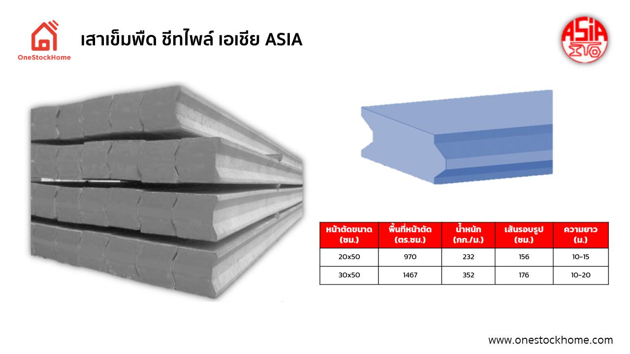 เสาเข็มพืด ชีทไพล์ เอเชีย ASIA Sheet Pile