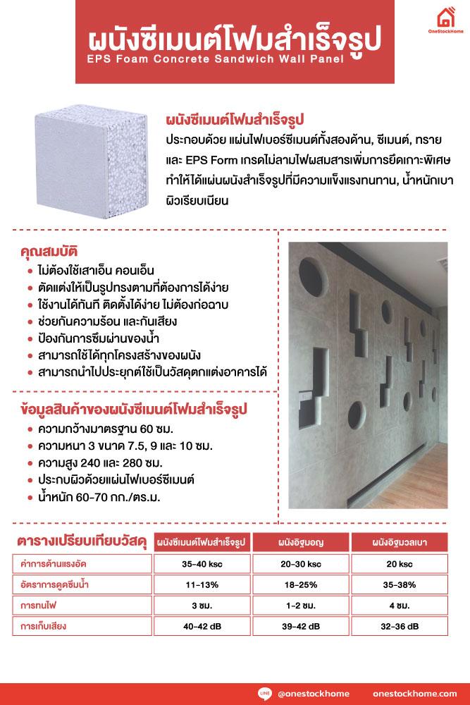 ผนังซีเมนต์โฟม ผนังสำเร็จรูป EPS Foam Concrete Sandwich Wall Panel