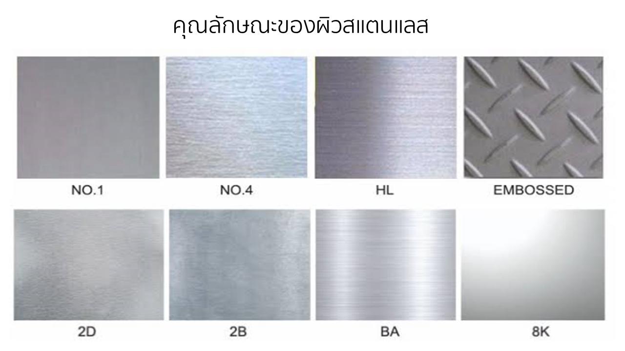 คุณลักษณะของผิวสแตนเลส,สเตนเลสNO.1,สแตนเลสNO.2B,สแตนเลสNO.2D,สแตนเลสNO.2E,สแตนเลสNO.3,สแตนเลสHAIRLINE,สแตนเลสNO.BA,สแตนเลส,NO.8