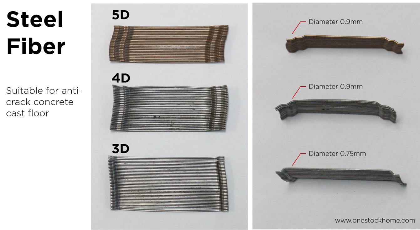 steel,fiber,best,price,in,thailand,fiber,steel,wire steel,