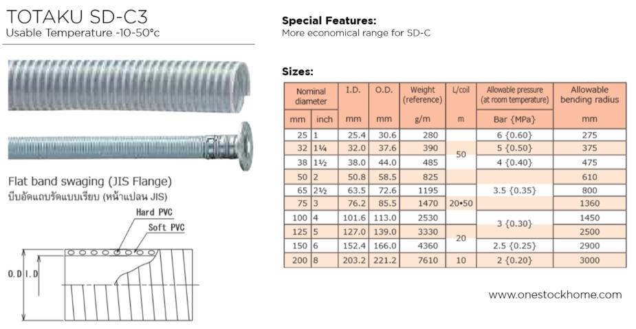ท่อเฟล็กซ์ Totaku SD-C3