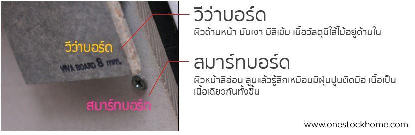 ข้อแตกต่างระหว่าง สมาร์ทบอร์ด กับ วีว่าบอร์ด  ข้อแตกต่างระหว่าง สมาร์ทบอร์ด กับวีว่าบอร์ดที่เห็นได้ชัดคือพื้นผิว วีว่าบอร์ด ด้านหน้า จะมันเงา มีสีเข้ม เหมือนกันปูนสไตล์ loft ให้ความรู้สึก industrial ไม่ต้องทำผิวหน้าเพิ่มเติม,สมาร์ทบอร์ดหรือวีว่าบอร์ดดี,วีว่าบอร์ดดีมั้ย,วีว่าบอร์ดดีไหม,วีว่าบอร์ดราคาถูก,วีว่าบอร์ดต่างกับสมาร์ทบอร์ดยังไง,ซีเมนต์บอร์ดยี่ห้อไหนดี,แผ่นซีเมนต์บอร์ดยี่ห้อไหนดี,แผ่นซีเมนต์บอร์ดของวีว่า