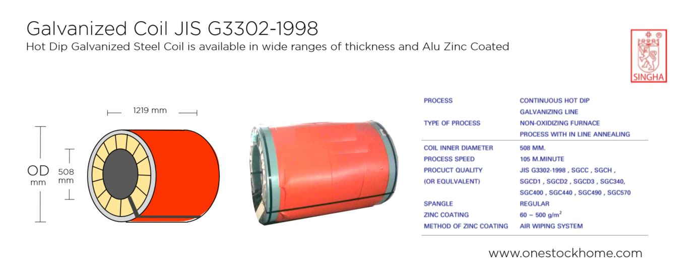alu,zinc,best,price,zinc coated,cold,coil